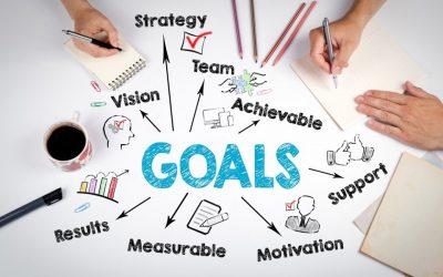 Gestione per obiettivi